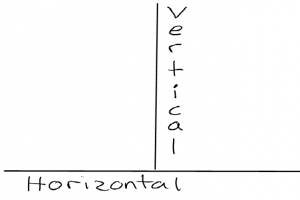 Vertical versus Horizontal